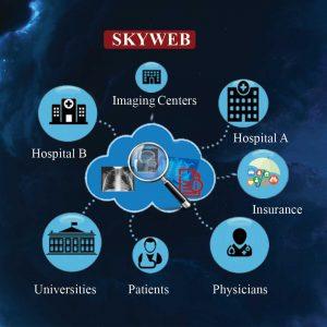 سامانه یکپارچه skyweb